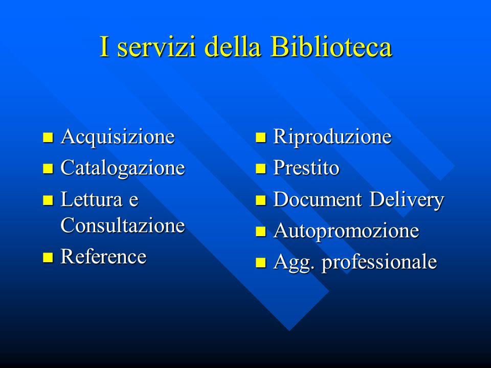 I servizi della Biblioteca Acquisizione Acquisizione Catalogazione Catalogazione Lettura e Consultazione Lettura e Consultazione Reference Reference R