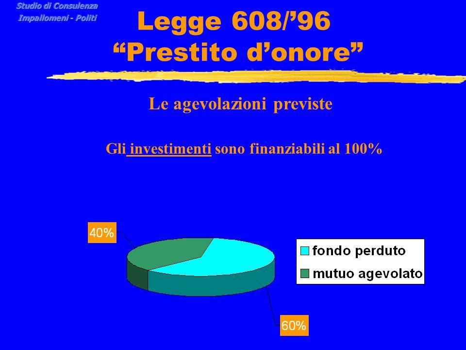 Legge 608/96 Prestito donore Le agevolazioni previste Gli investimenti sono finanziabili al 100% Studio di Consulenza Impallomeni - Politi