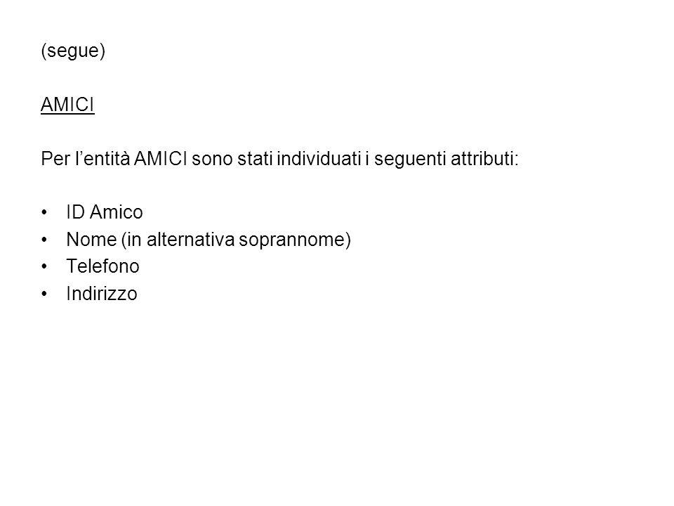 (segue) AMICI Per lentità AMICI sono stati individuati i seguenti attributi: ID Amico Nome (in alternativa soprannome) Telefono Indirizzo