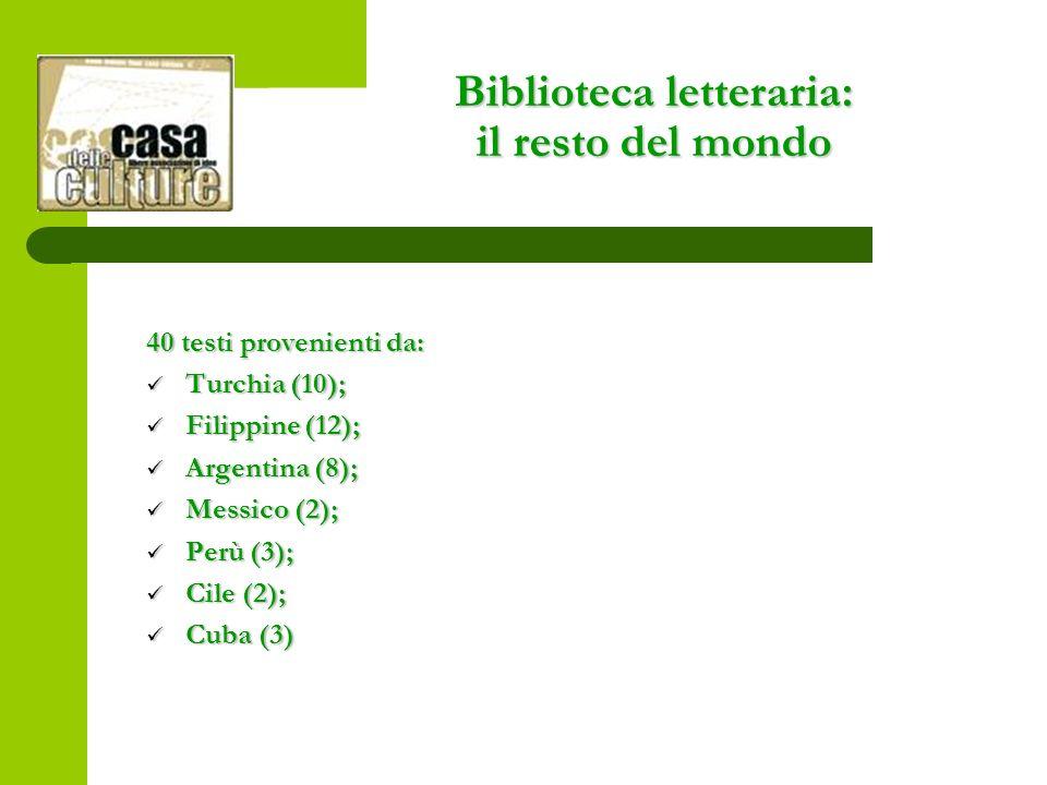 Biblioteca letteraria: il resto del mondo 40 testi provenienti da: Turchia (10); Turchia (10); Filippine (12); Filippine (12); Argentina (8); Argentina (8); Messico (2); Messico (2); Perù (3); Perù (3); Cile (2); Cile (2); Cuba (3) Cuba (3)