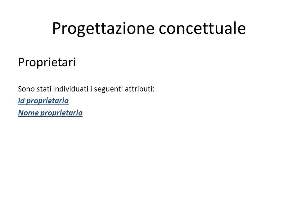 Progettazione concettuale Proprietari Sono stati individuati i seguenti attributi: Id proprietario Nome proprietario