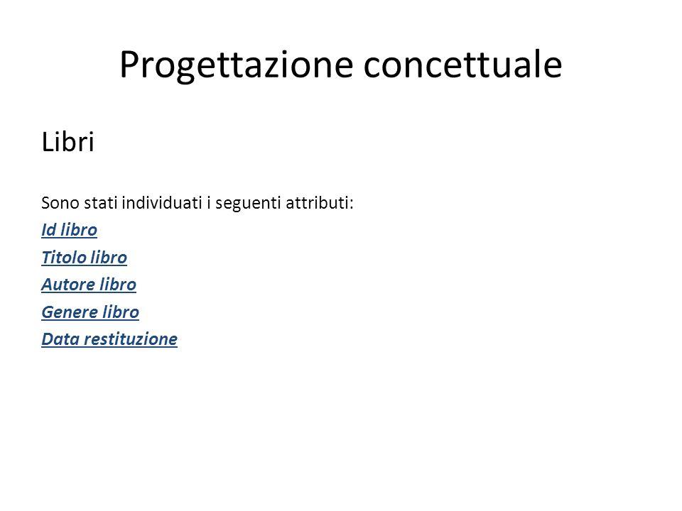 Progettazione concettuale Libri Sono stati individuati i seguenti attributi: Id libro Titolo libro Autore libro Genere libro Data restituzione
