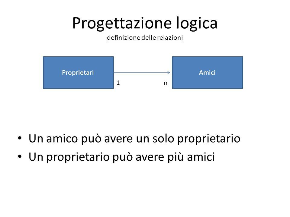 Progettazione logica definizione delle relazioni ProprietariAmici 1n Un amico può avere un solo proprietario Un proprietario può avere più amici