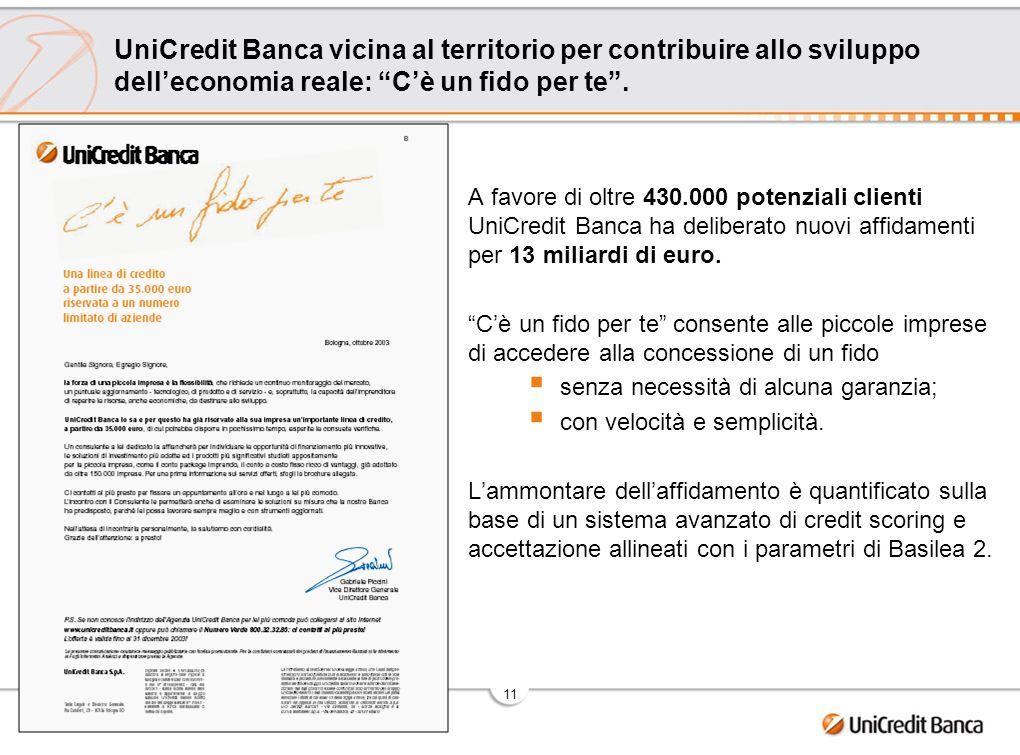 11 UniCredit Banca vicina al territorio per contribuire allo sviluppo delleconomia reale: Cè un fido per te. A favore di oltre 430.000 potenziali clie