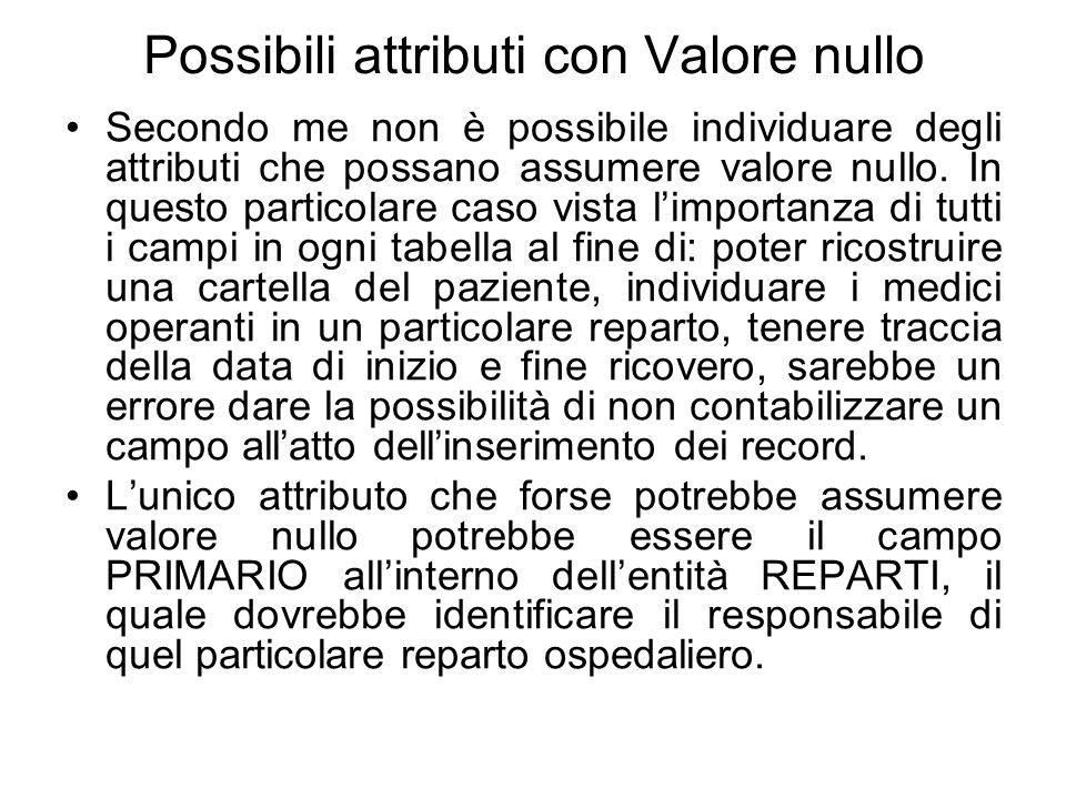 Possibili attributi con Valore nullo Secondo me non è possibile individuare degli attributi che possano assumere valore nullo. In questo particolare c
