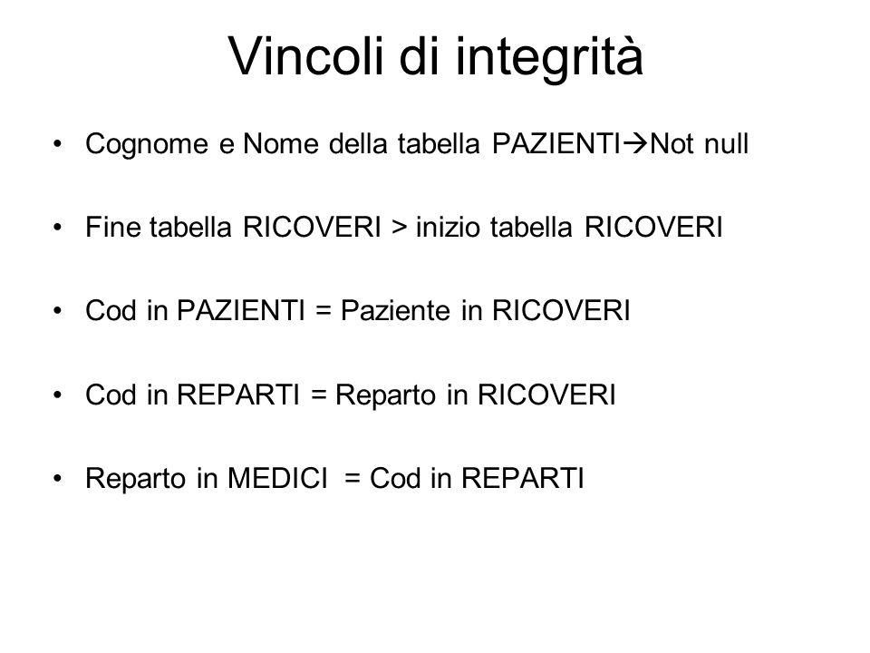 Vincoli di integrità Cognome e Nome della tabella PAZIENTI Not null Fine tabella RICOVERI > inizio tabella RICOVERI Cod in PAZIENTI = Paziente in RICO