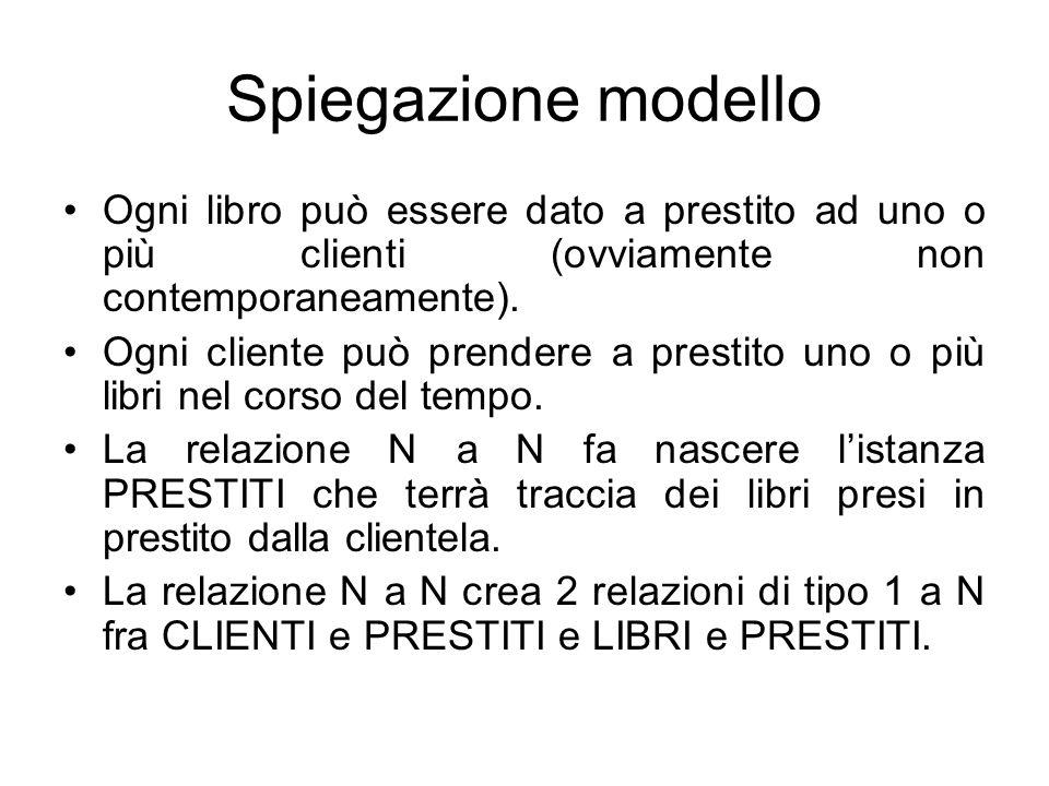 Spiegazione modello Ogni libro può essere dato a prestito ad uno o più clienti (ovviamente non contemporaneamente).
