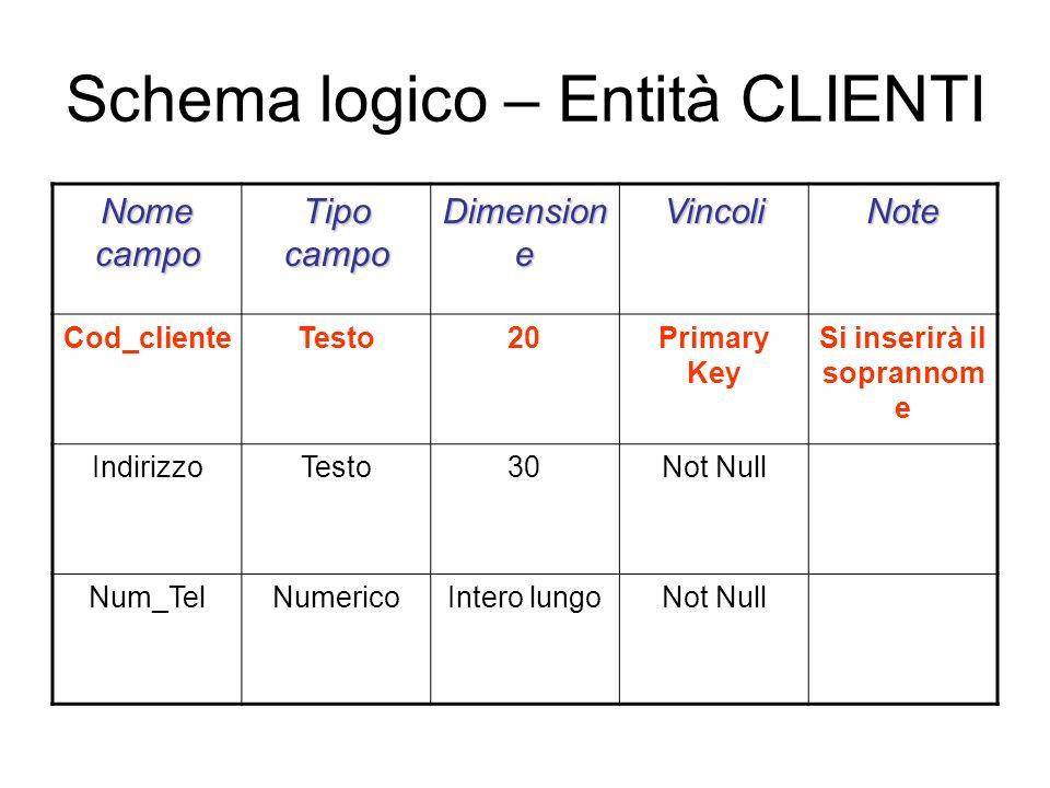 Schema logico – Entità CLIENTI Nome campo Tipo campo Dimension e VincoliNote Cod_clienteTesto20Primary Key Si inserirà il soprannom e IndirizzoTesto30Not Null Num_TelNumericoIntero lungoNot Null