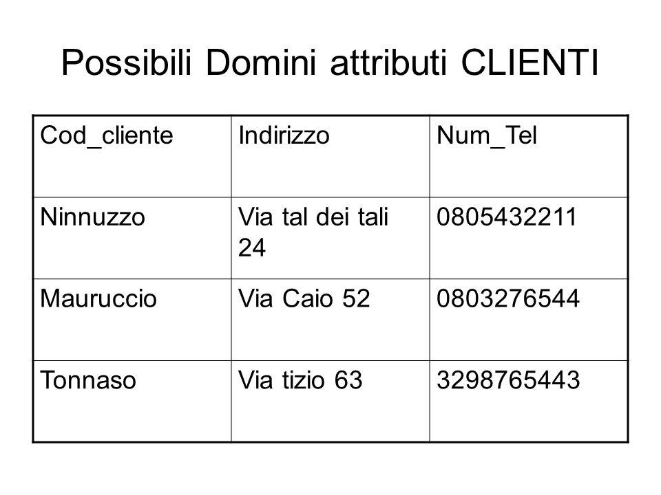 Possibili Domini attributi CLIENTI Cod_clienteIndirizzoNum_Tel NinnuzzoVia tal dei tali 24 0805432211 MauruccioVia Caio 520803276544 TonnasoVia tizio
