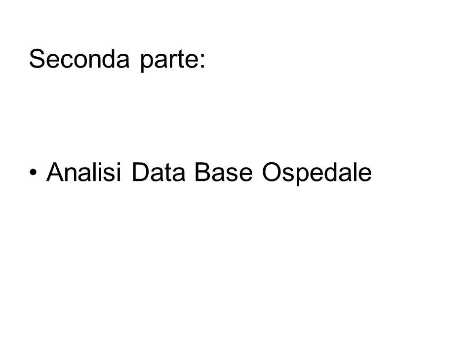 Seconda parte: Analisi Data Base Ospedale