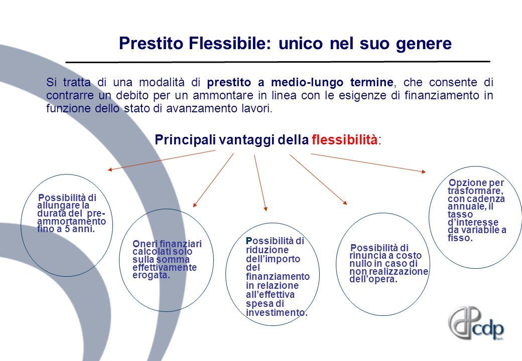 Prestito Flessibile: unico nel suo genere Si tratta di una modalità di prestito a medio-lungo termine, che consente di contrarre un debito per un ammo