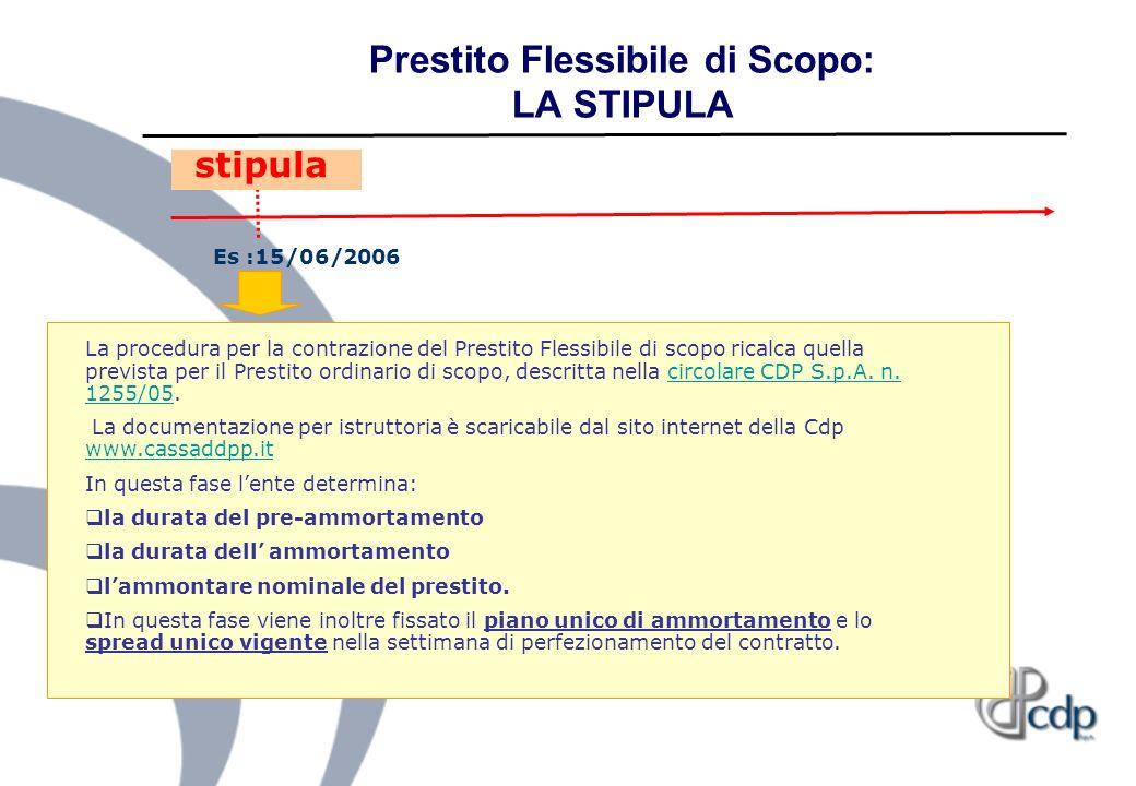 Prestito Flessibile di Scopo: LA STIPULA Es :15/06/2006 La procedura per la contrazione del Prestito Flessibile di scopo ricalca quella prevista per i