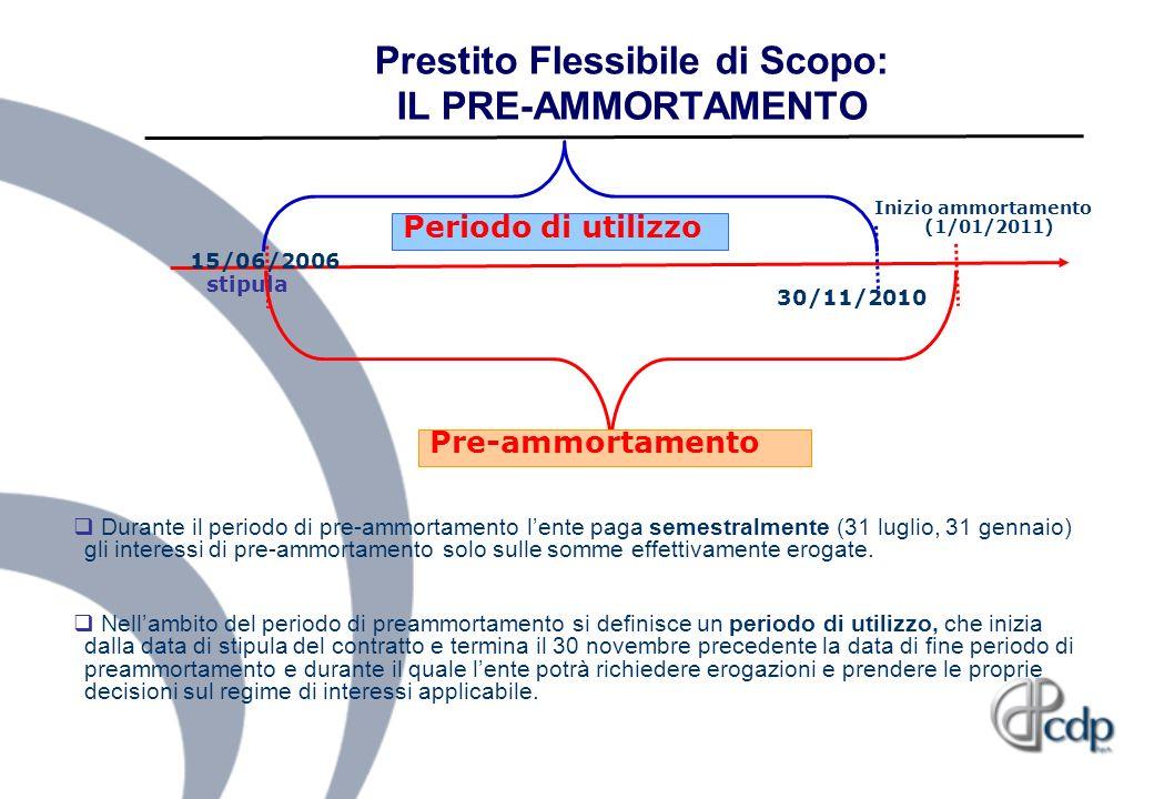 Prestito Flessibile di Scopo: IL PRE-AMMORTAMENTO stipula 15/06/2006 Inizio ammortamento (1/01/2011) Durante il periodo di pre-ammortamento lente paga
