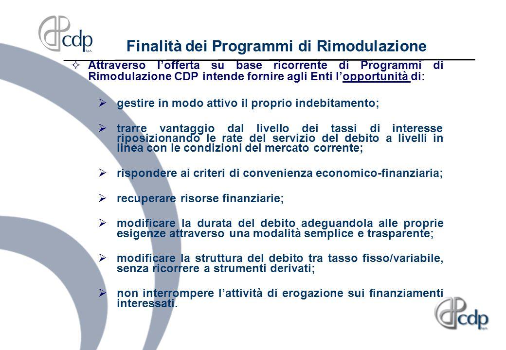 Finalità dei Programmi di Rimodulazione Attraverso lofferta su base ricorrente di Programmi di Rimodulazione CDP intende fornire agli Enti lopportunit
