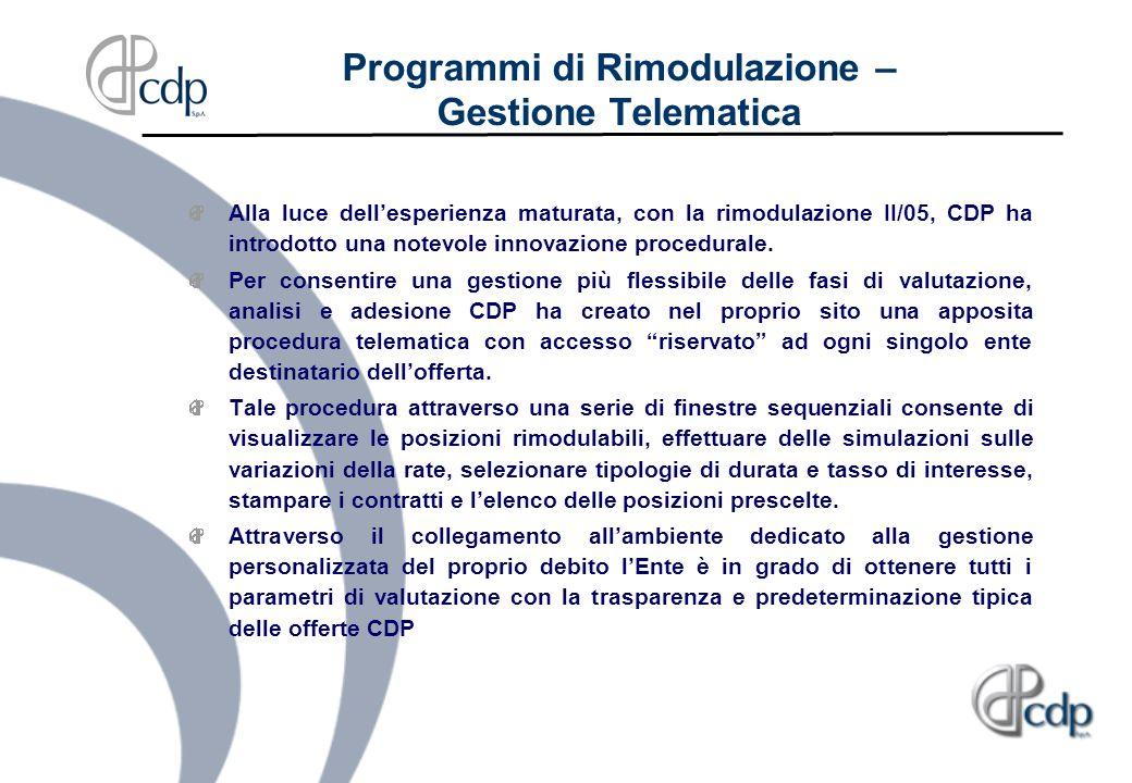 Programmi di Rimodulazione – Gestione Telematica Alla luce dellesperienza maturata, con la rimodulazione II/05, CDP ha introdotto una notevole innovaz