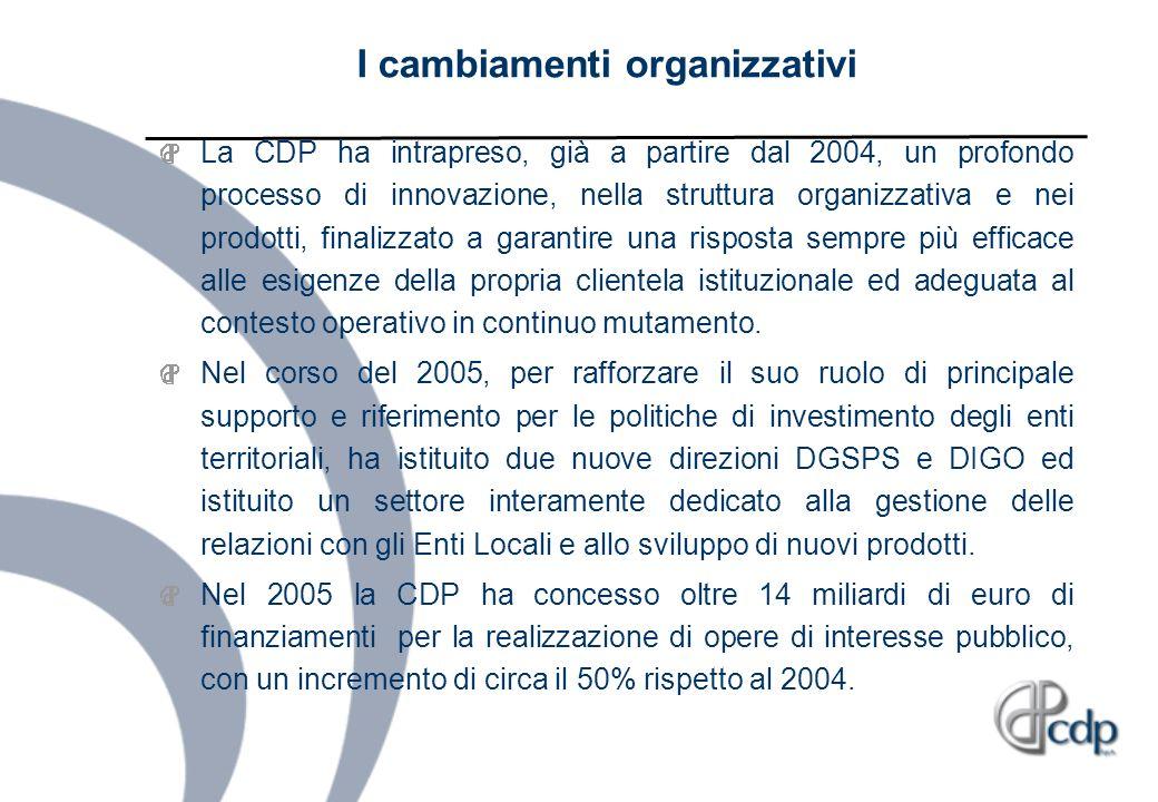 I cambiamenti organizzativi La CDP ha intrapreso, già a partire dal 2004, un profondo processo di innovazione, nella struttura organizzativa e nei pro