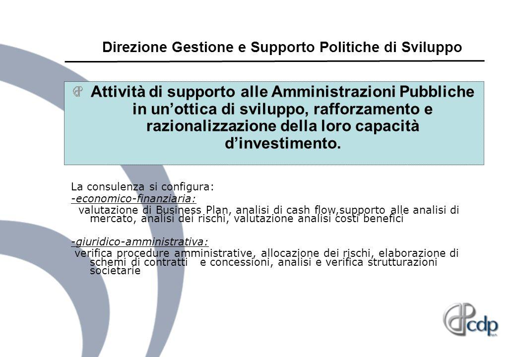 Direzione Gestione e Supporto Politiche di Sviluppo Attività di supporto alle Amministrazioni Pubbliche in unottica di sviluppo, rafforzamento e razio