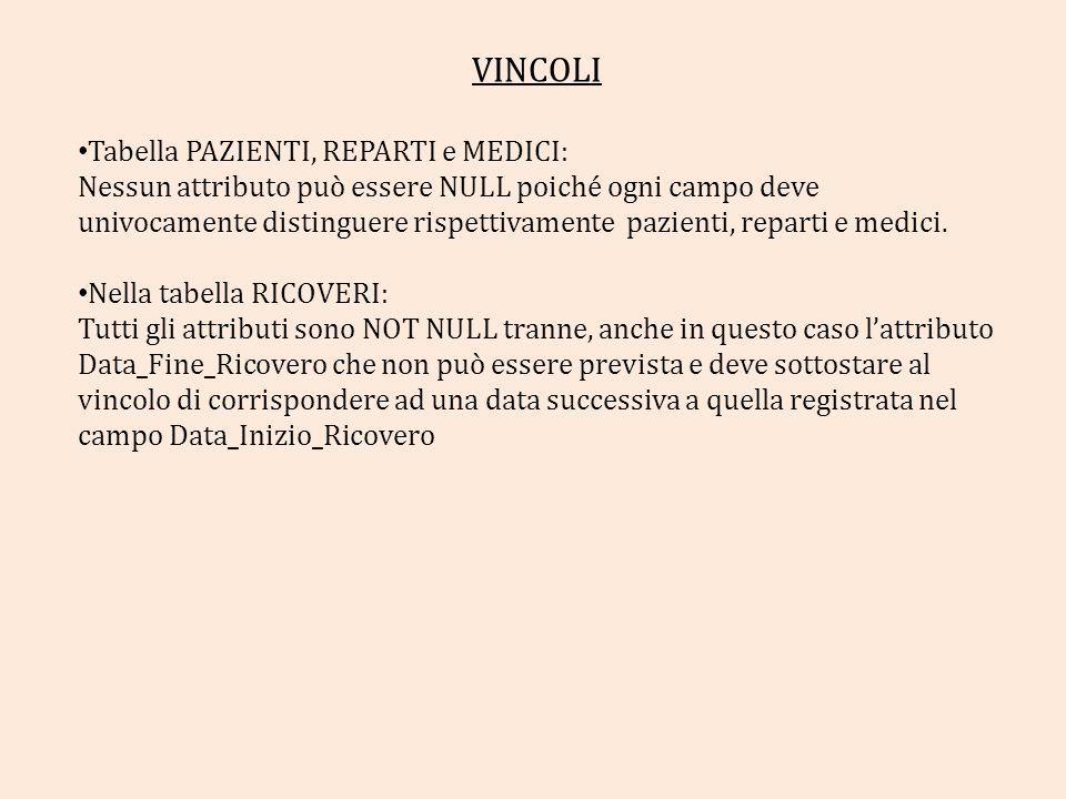 VINCOLI Tabella PAZIENTI, REPARTI e MEDICI: Nessun attributo può essere NULL poiché ogni campo deve univocamente distinguere rispettivamente pazienti, reparti e medici.