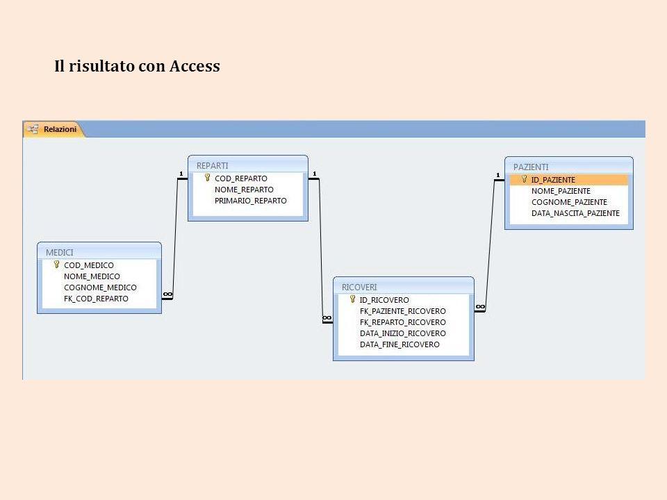 Il risultato con Access