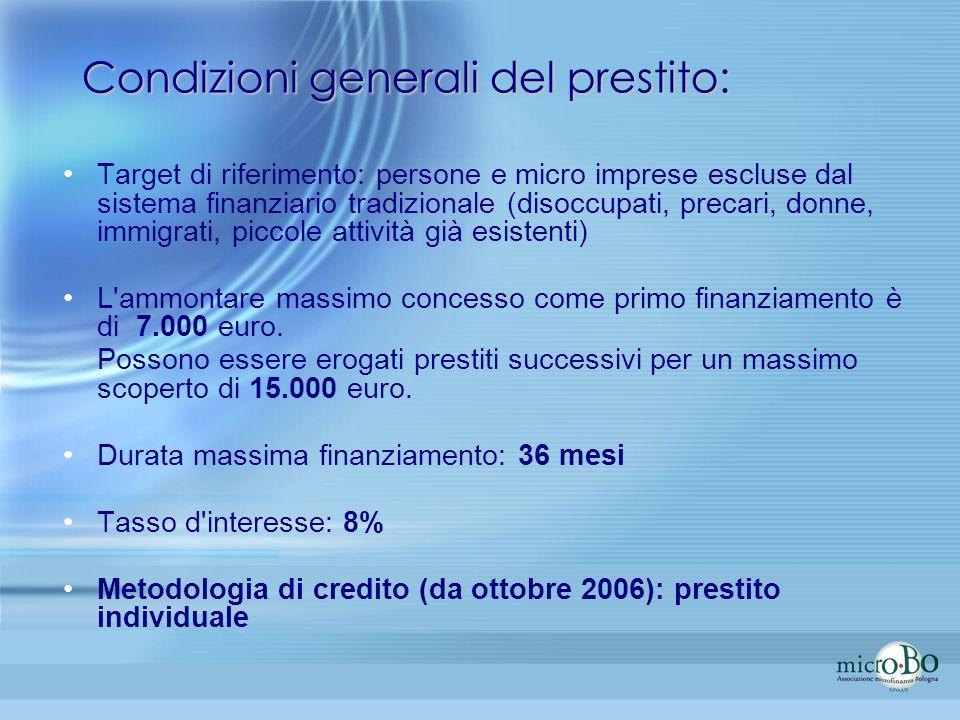 Target di riferimento: persone e micro imprese escluse dal sistema finanziario tradizionale (disoccupati, precari, donne, immigrati, piccole attività