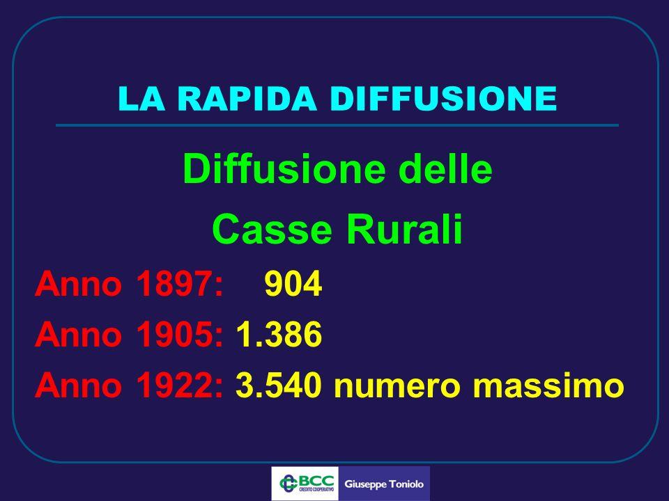 LUG 2010 LA RAPIDA DIFFUSIONE Diffusione delle Casse Rurali Anno 1897: 904 Anno 1905: 1.386 Anno 1922: 3.540 numero massimo