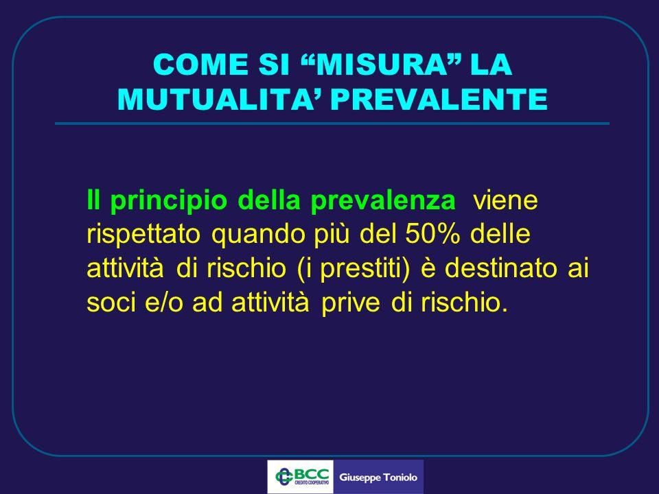 LUG 2010 COME SI MISURA LA MUTUALITA PREVALENTE Il principio della prevalenza viene rispettato quando più del 50% delle attività di rischio (i prestiti) è destinato ai soci e/o ad attività prive di rischio.