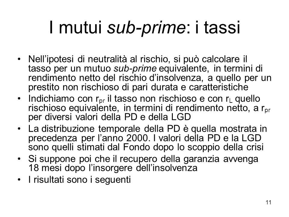 11 I mutui sub-prime: i tassi Nellipotesi di neutralità al rischio, si può calcolare il tasso per un mutuo sub-prime equivalente, in termini di rendim