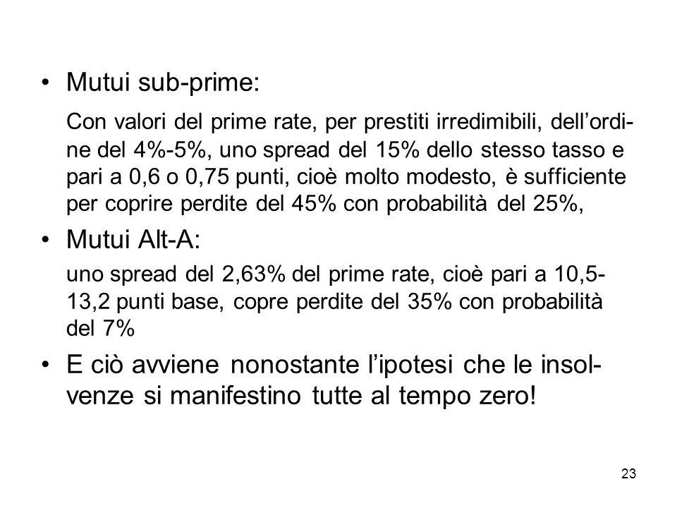 23 Mutui sub-prime: Con valori del prime rate, per prestiti irredimibili, dellordi- ne del 4%-5%, uno spread del 15% dello stesso tasso e pari a 0,6 o 0,75 punti, cioè molto modesto, è sufficiente per coprire perdite del 45% con probabilità del 25%, Mutui Alt-A: uno spread del 2,63% del prime rate, cioè pari a 10,5- 13,2 punti base, copre perdite del 35% con probabilità del 7% E ciò avviene nonostante lipotesi che le insol- venze si manifestino tutte al tempo zero!