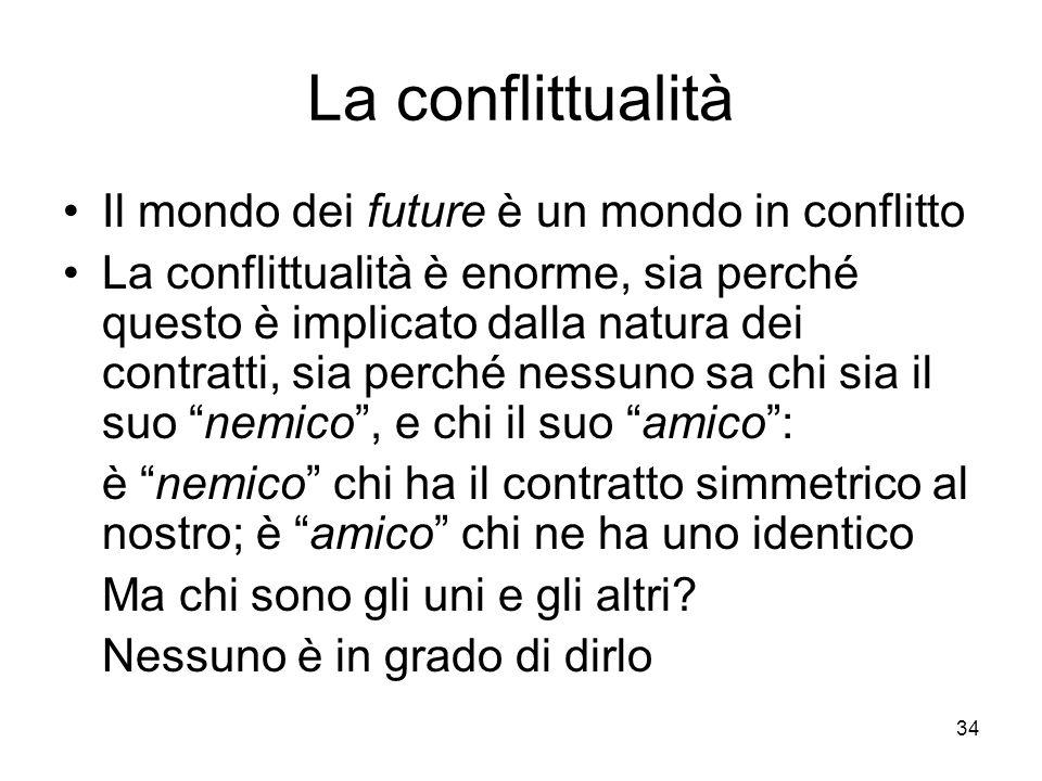 34 La conflittualità Il mondo dei future è un mondo in conflitto La conflittualità è enorme, sia perché questo è implicato dalla natura dei contratti,