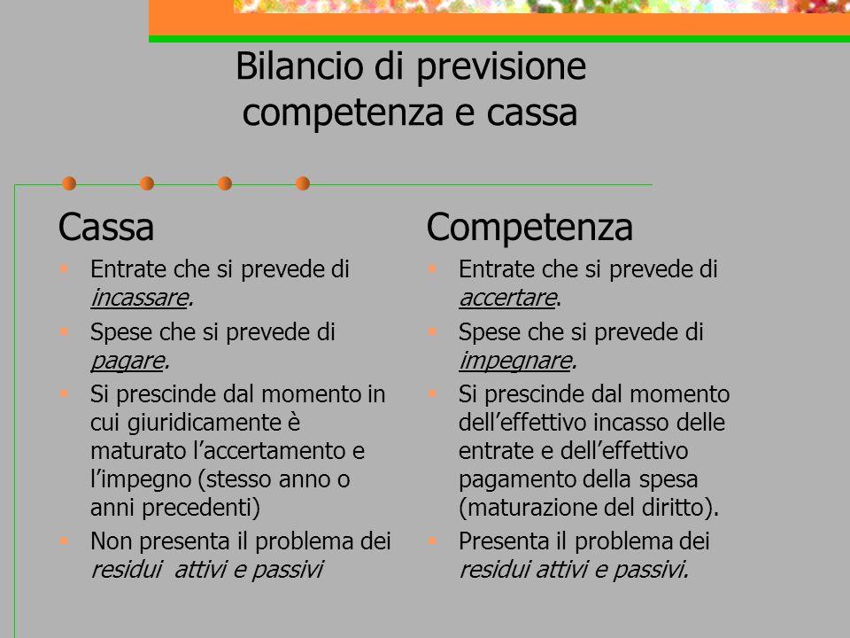 11 Bilancio di previsione competenza e cassa Cassa Entrate che si prevede di incassare.