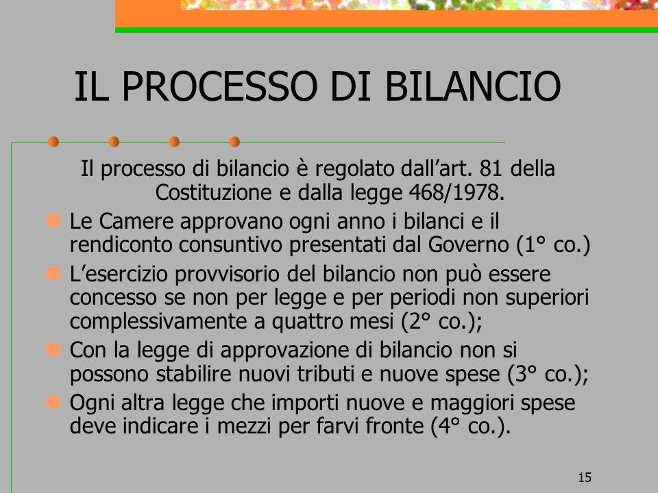 15 IL PROCESSO DI BILANCIO Il processo di bilancio è regolato dallart. 81 della Costituzione e dalla legge 468/1978. Le Camere approvano ogni anno i b