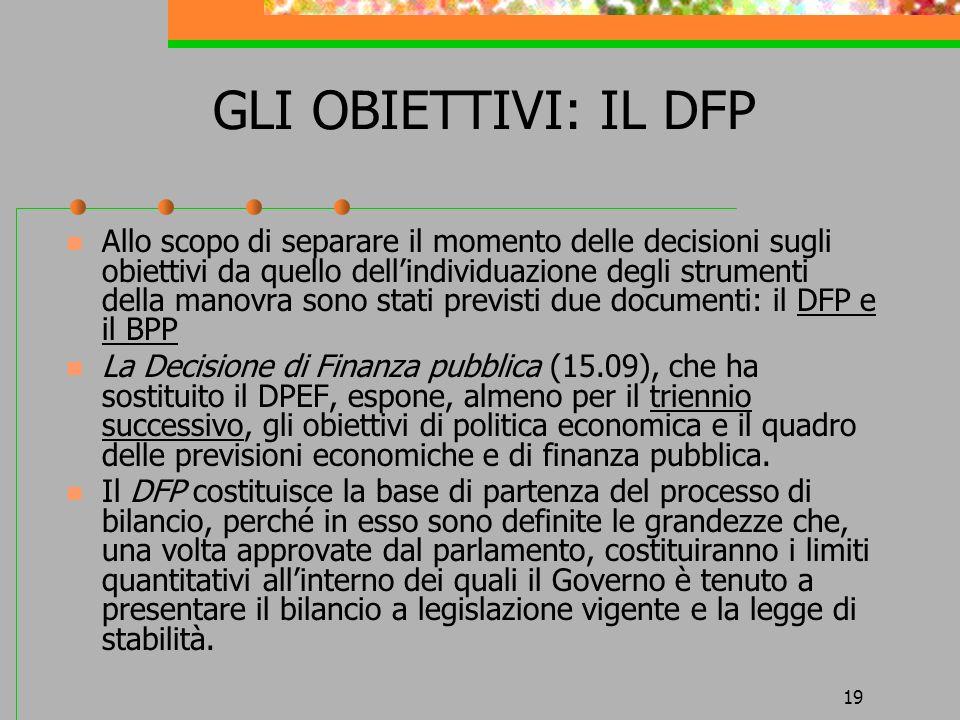 19 GLI OBIETTIVI: IL DFP Allo scopo di separare il momento delle decisioni sugli obiettivi da quello dellindividuazione degli strumenti della manovra sono stati previsti due documenti: il DFP e il BPP La Decisione di Finanza pubblica (15.09), che ha sostituito il DPEF, espone, almeno per il triennio successivo, gli obiettivi di politica economica e il quadro delle previsioni economiche e di finanza pubblica.