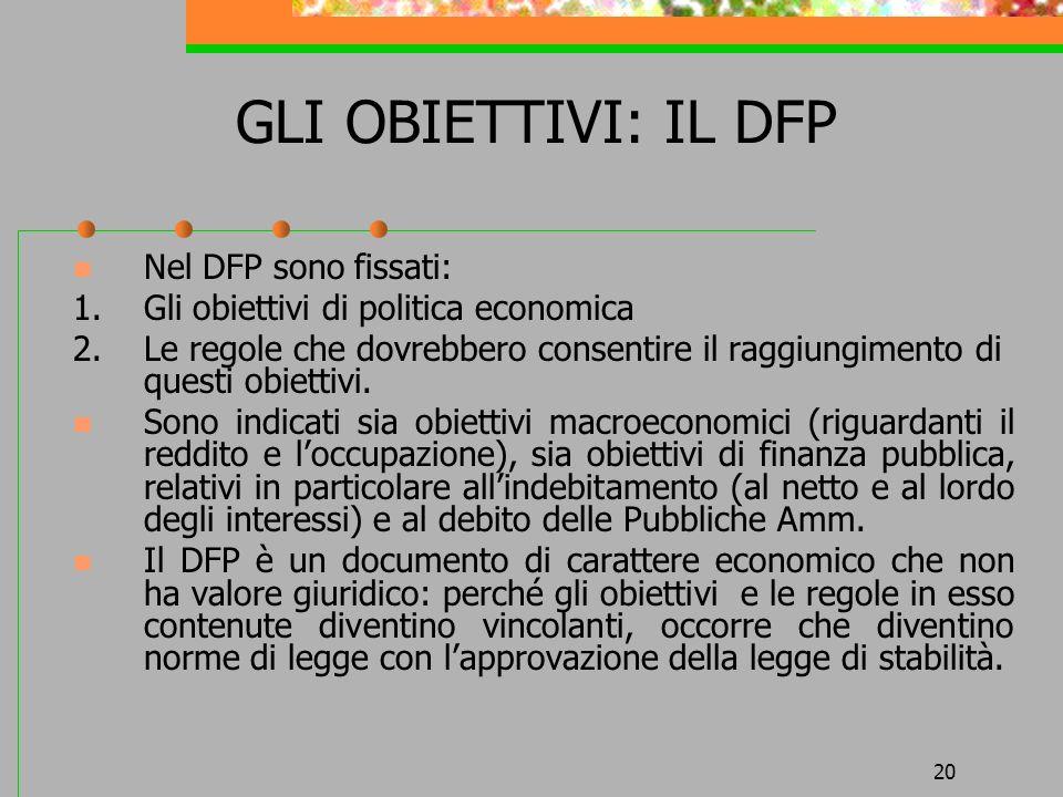 20 GLI OBIETTIVI: IL DFP Nel DFP sono fissati: 1.Gli obiettivi di politica economica 2.Le regole che dovrebbero consentire il raggiungimento di questi