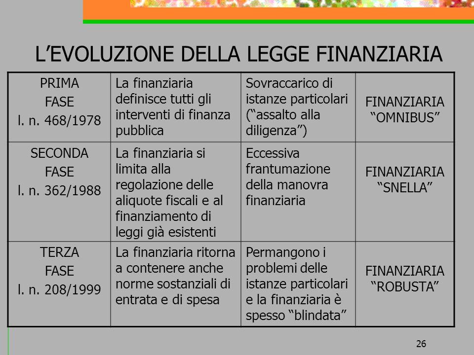 26 LEVOLUZIONE DELLA LEGGE FINANZIARIA PRIMA FASE l. n. 468/1978 La finanziaria definisce tutti gli interventi di finanza pubblica Sovraccarico di ist