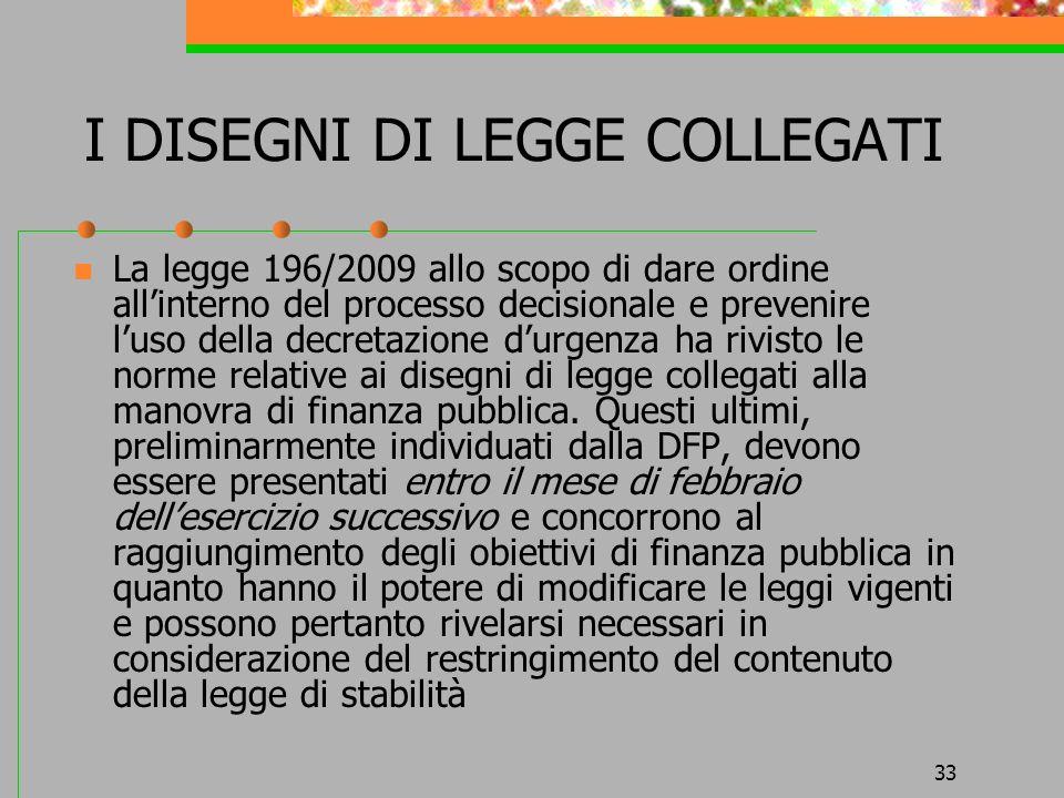 33 I DISEGNI DI LEGGE COLLEGATI La legge 196/2009 allo scopo di dare ordine allinterno del processo decisionale e prevenire luso della decretazione du