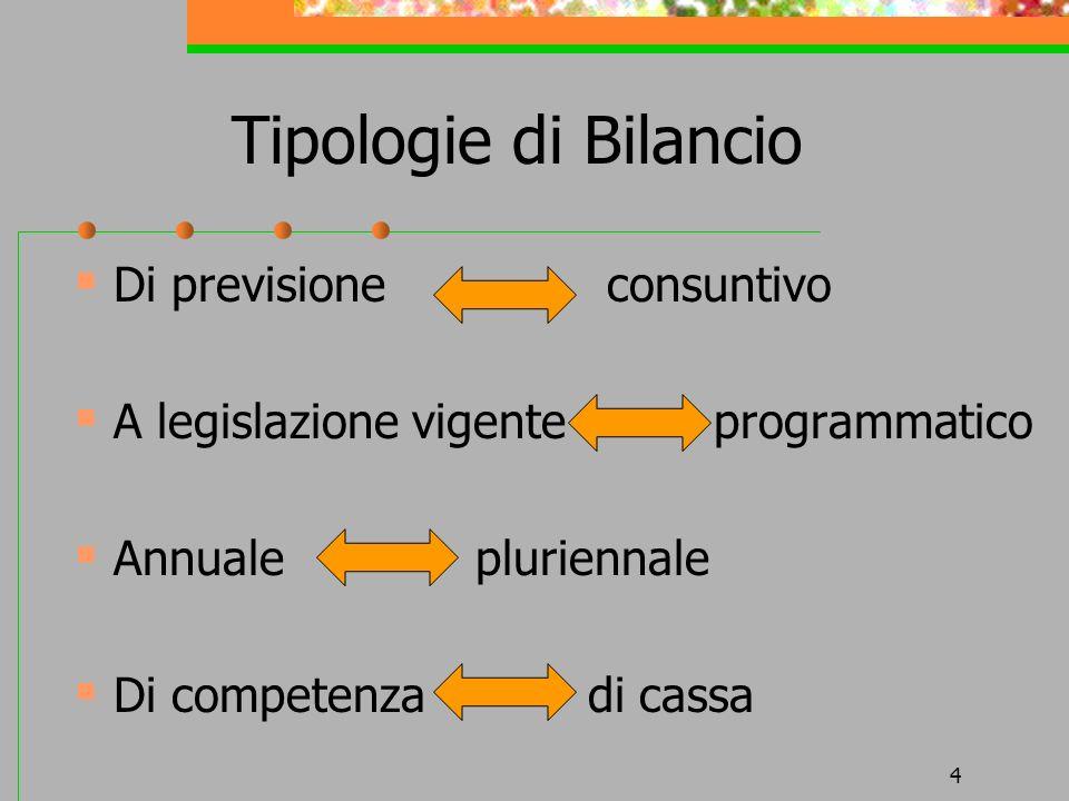 4 Tipologie di Bilancio Di previsione consuntivo A legislazione vigente programmatico Annuale pluriennale Di competenza di cassa