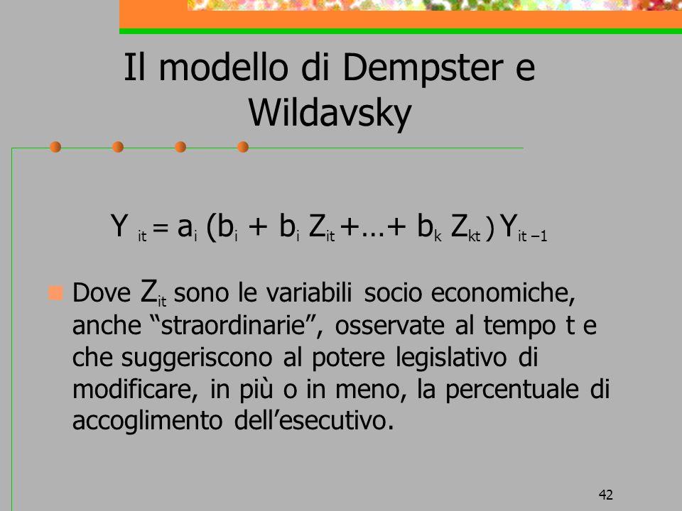 42 Il modello di Dempster e Wildavsky Y it = a i (b i + b i Z it +…+ b k Z kt ) Y it –1 Dove Z it sono le variabili socio economiche, anche straordinarie, osservate al tempo t e che suggeriscono al potere legislativo di modificare, in più o in meno, la percentuale di accoglimento dellesecutivo.