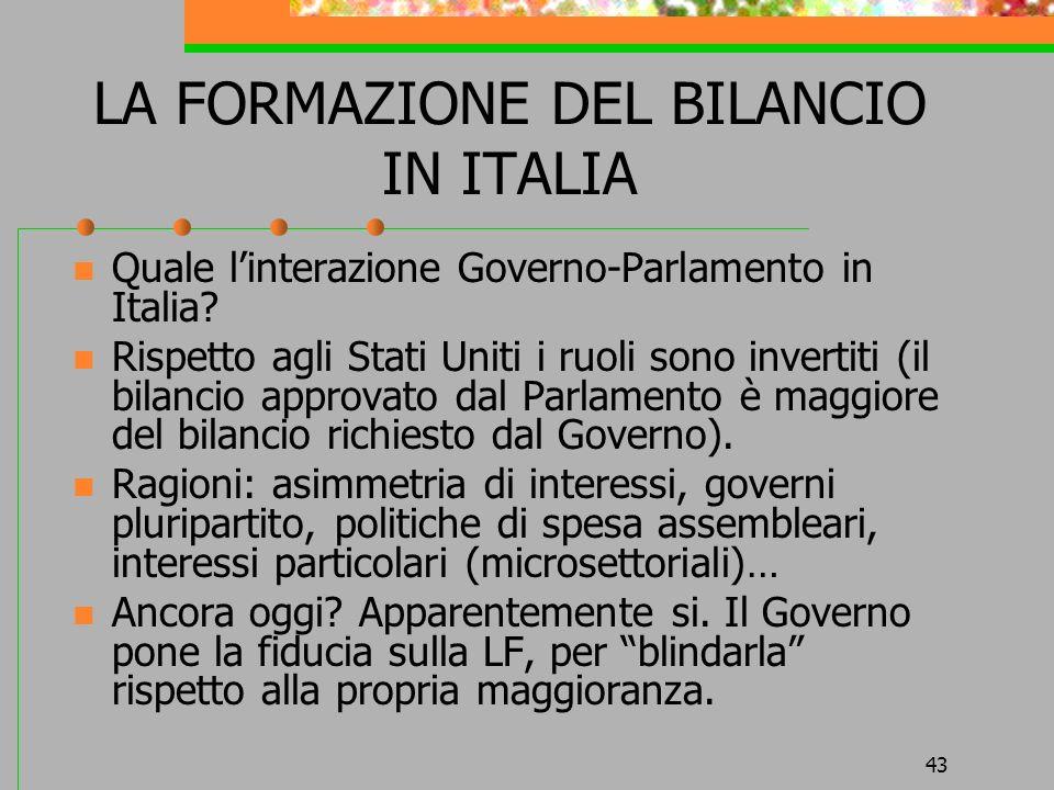 43 LA FORMAZIONE DEL BILANCIO IN ITALIA Quale linterazione Governo-Parlamento in Italia? Rispetto agli Stati Uniti i ruoli sono invertiti (il bilancio