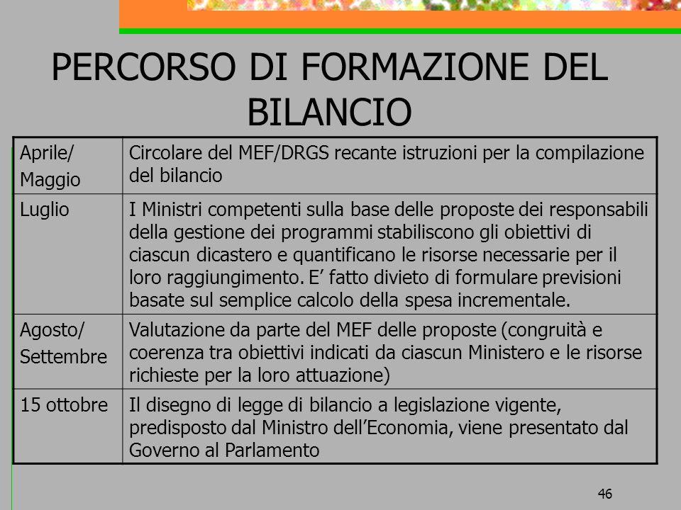 46 PERCORSO DI FORMAZIONE DEL BILANCIO Aprile/ Maggio Circolare del MEF/DRGS recante istruzioni per la compilazione del bilancio LuglioI Ministri comp