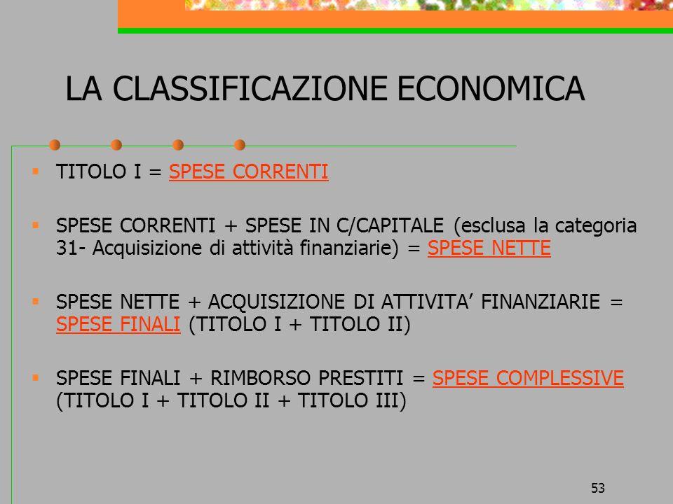 53 LA CLASSIFICAZIONE ECONOMICA TITOLO I = SPESE CORRENTI SPESE CORRENTI + SPESE IN C/CAPITALE (esclusa la categoria 31- Acquisizione di attività fina