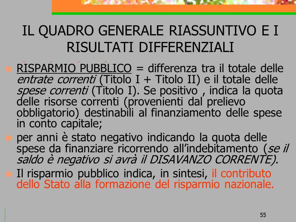 55 IL QUADRO GENERALE RIASSUNTIVO E I RISULTATI DIFFERENZIALI RISPARMIO PUBBLICO = differenza tra il totale delle entrate correnti (Titolo I + Titolo