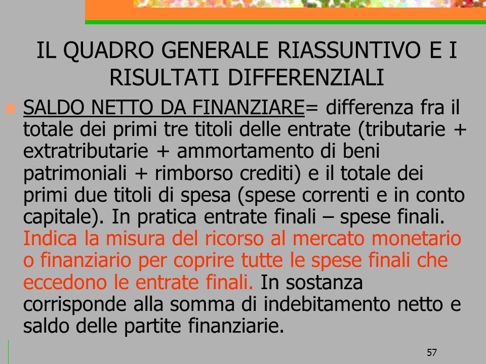 57 IL QUADRO GENERALE RIASSUNTIVO E I RISULTATI DIFFERENZIALI SALDO NETTO DA FINANZIARE= differenza fra il totale dei primi tre titoli delle entrate (