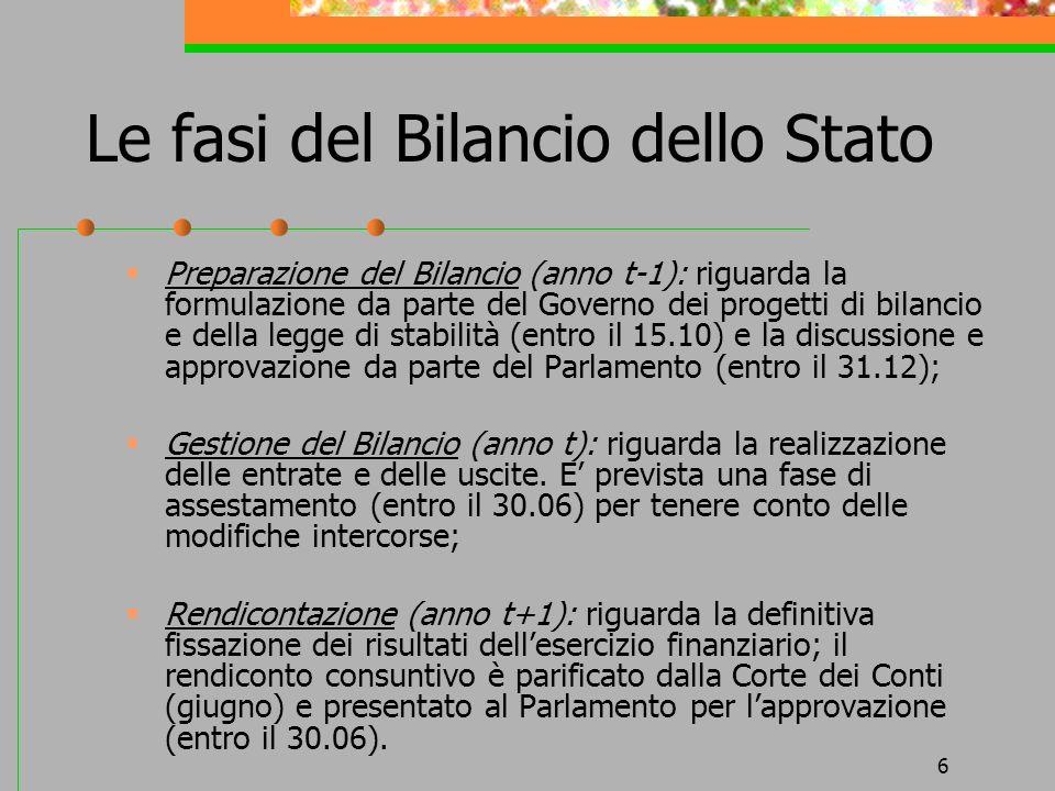 6 Le fasi del Bilancio dello Stato Preparazione del Bilancio (anno t-1): riguarda la formulazione da parte del Governo dei progetti di bilancio e della legge di stabilità (entro il 15.10) e la discussione e approvazione da parte del Parlamento (entro il 31.12); Gestione del Bilancio (anno t): riguarda la realizzazione delle entrate e delle uscite.