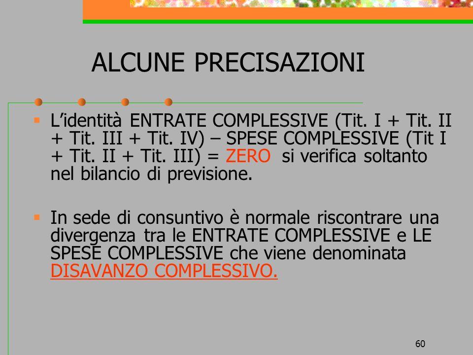 60 ALCUNE PRECISAZIONI Lidentità ENTRATE COMPLESSIVE (Tit. I + Tit. II + Tit. III + Tit. IV) – SPESE COMPLESSIVE (Tit I + Tit. II + Tit. III) = ZERO s