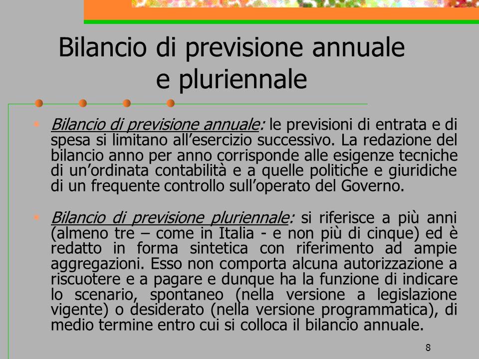 8 Bilancio di previsione annuale e pluriennale Bilancio di previsione annuale: le previsioni di entrata e di spesa si limitano allesercizio successivo.