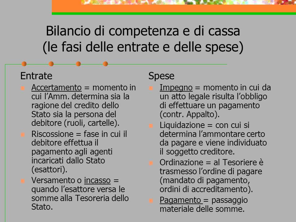 50 LA CLASSIFICAZIONE ECONOMICA TITOLO I (Entrate tributarie) + TITOLO II (Entrate extra- tributarie)= ENTRATE CORRENTI ENTRATE CORRENTI + ALIENAZIONE E AMMORTAMENTO DI BENI PATRIMONIALI (esclusa la categoria 15- Rimborso di anticipazioni e crediti) = ENTRATE NETTE ENTRATE NETTE + RIMBORSO CREDITI (categoria 15) = ENTRATE FINALI (TITOLO I + TITOLO II + TITOLO III) ENTRATE FINALI + ACCENSIONE PRESTITI = ENTRATE COMPLESSIVE (TITOLO I + TITOLO II + TITOLO III + TITOLO IV)