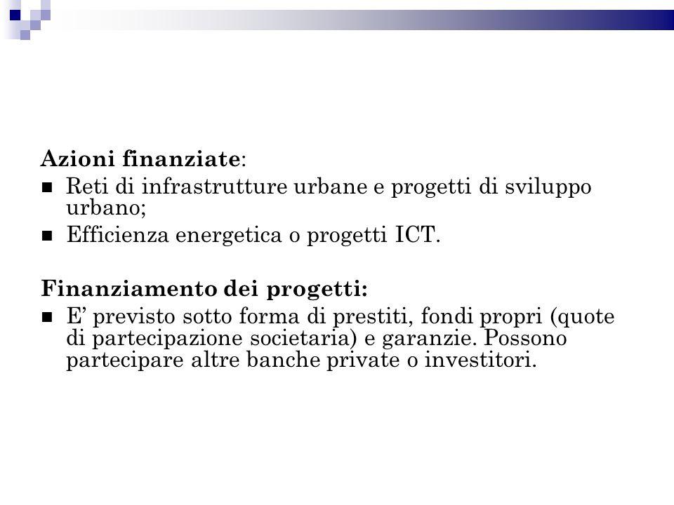 Azioni finanziate : Reti di infrastrutture urbane e progetti di sviluppo urbano; Efficienza energetica o progetti ICT.