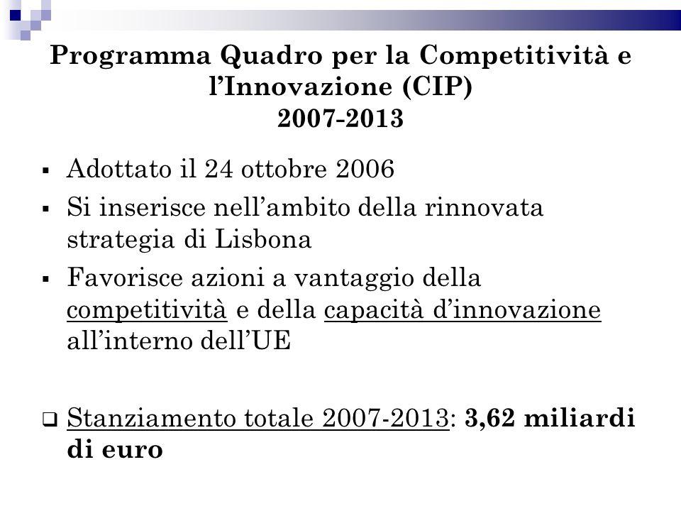 Programma Quadro per la Competitività e lInnovazione (CIP) 2007-2013 Adottato il 24 ottobre 2006 Si inserisce nellambito della rinnovata strategia di Lisbona Favorisce azioni a vantaggio della competitività e della capacità dinnovazione allinterno dellUE Stanziamento totale 2007-2013: 3,62 miliardi di euro