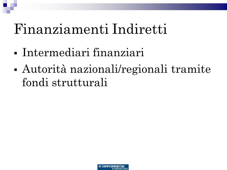 Finanziamenti Indiretti Intermediari finanziari Autorità nazionali/regionali tramite fondi strutturali