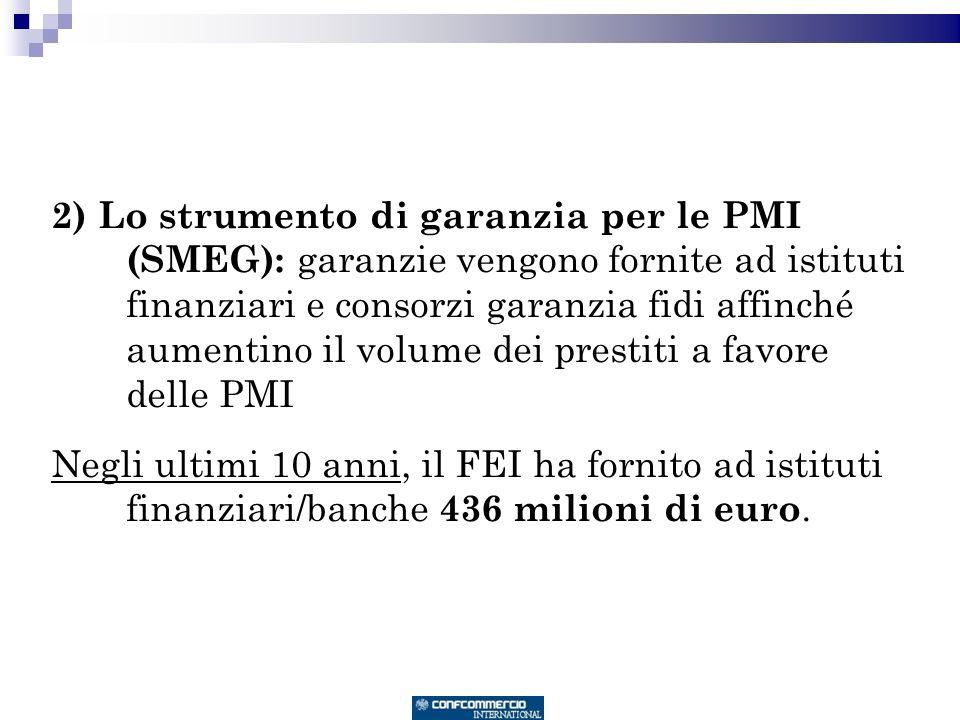 2) Lo strumento di garanzia per le PMI (SMEG): garanzie vengono fornite ad istituti finanziari e consorzi garanzia fidi affinché aumentino il volume dei prestiti a favore delle PMI Negli ultimi 10 anni, il FEI ha fornito ad istituti finanziari/banche 436 milioni di euro.